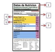 Resultado de imagen de etiquetas de alimentos